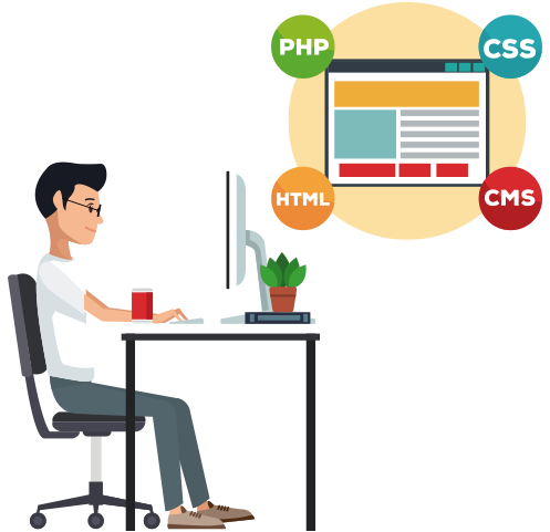 hire php developers in India